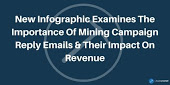 New Infographic Examines Reply Emails