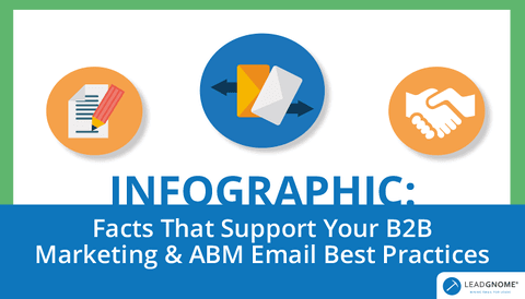 Infographic Facts Support B2B Marketing ABM Email