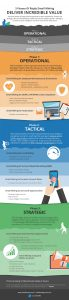 Infographic-3-Phases-of-Reply-Email-Mining