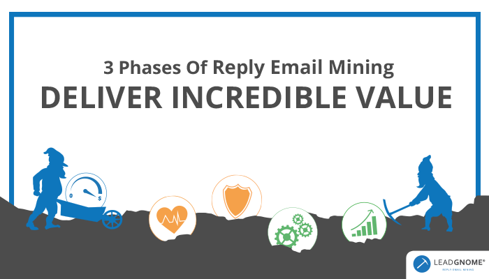 Reply Email Mining Delivers Value