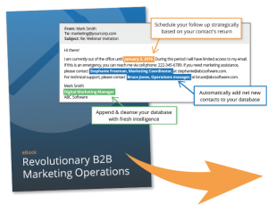 Revolutionary B2B Marketing Operations